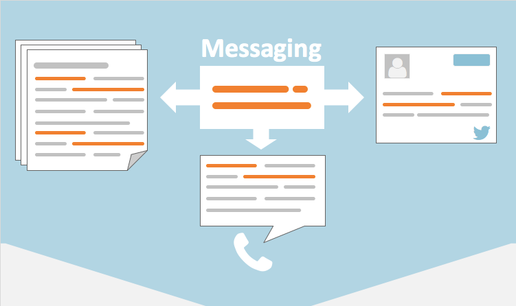 3 Keys to Crafting Relevant Messaging