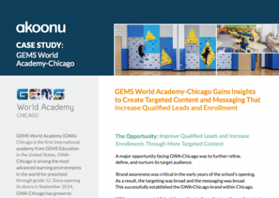 [Case Study] GWA-Chicago Uses Akoonu to Drive Qualified Leads