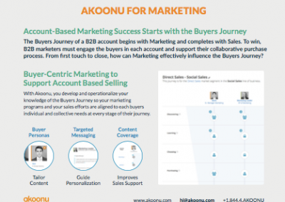 [Feature Sheet] Akoonu for Marketing
