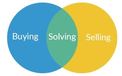 [Guest Post] When Buying Meets Selling