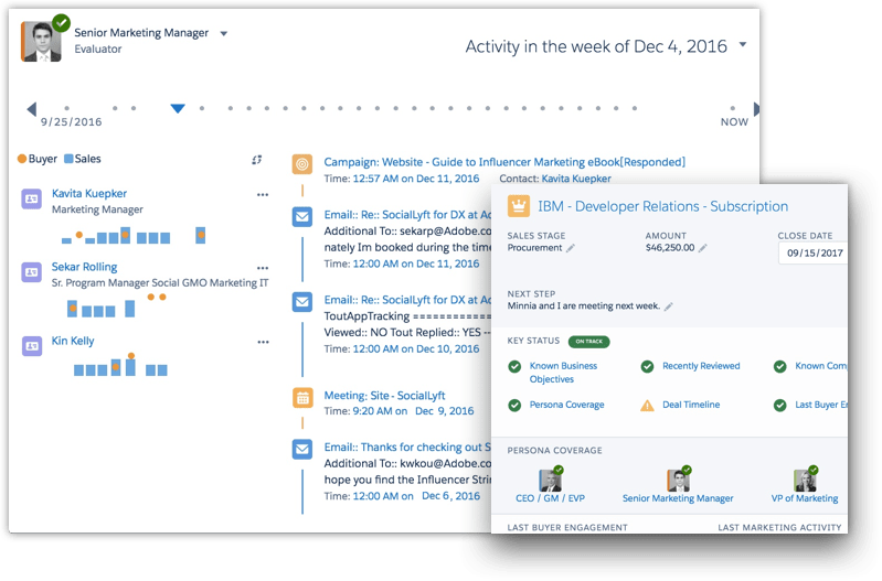 Automated capture of emails, calendar appointment and buyer engagement