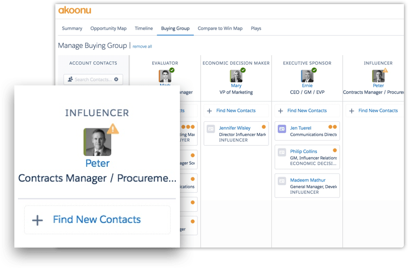 Simplify buying group management. Find and manage leads and contacts on accounts.