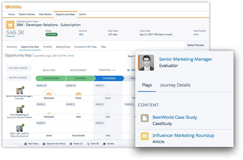 On-board sales reps quicker with integrated sales process and recommended plays