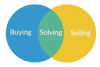 Buying Solving Selling.jpg
