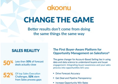 Akoonu Solution Overview